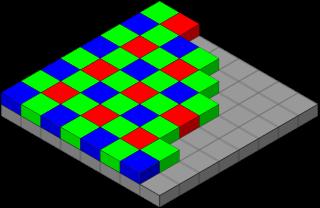 Bayer Matrix ontop of pixels